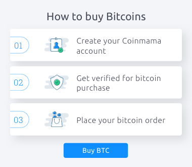best place to buy and sell bitcoin in nigeria