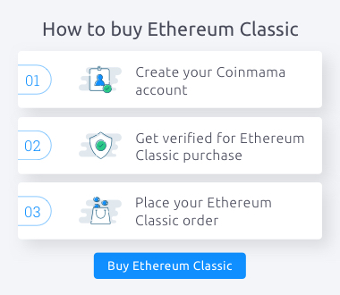 how to buy ethereum classic